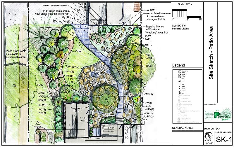 Michael nadeau wholistic land care consultant for Garden design qualifications